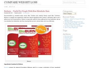 Weight Loss Programs